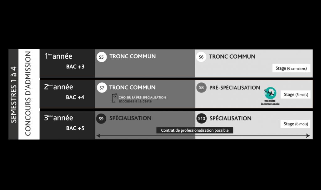tableau-formation-ingénieur-v4