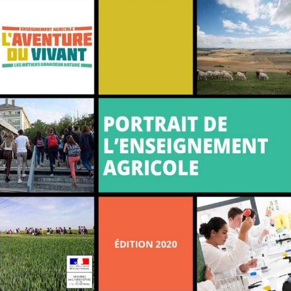 [GUIDE] Portrait de l'enseignement agricole